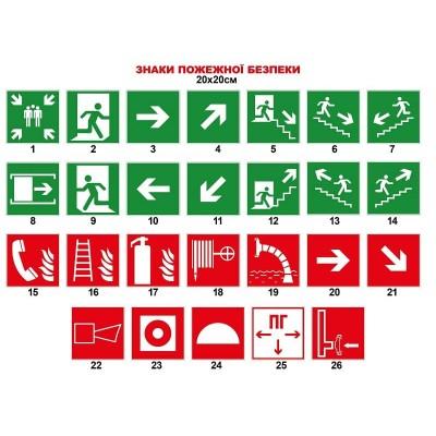 Знаки протипожежної безпеки 20х20 см