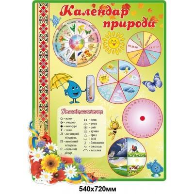 Стенд Календарь природы с условными обозначениями (со стрелочками)