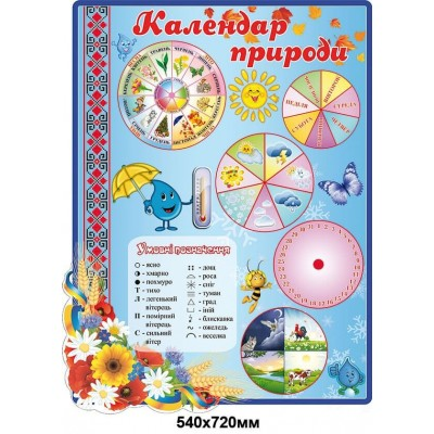 Стенд Календар природи стенд обладнаний стрілочками ,блакитний