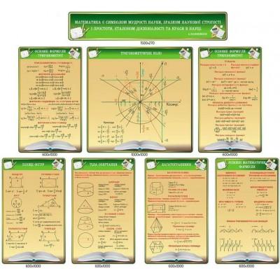 Комплект стендів оформлення математичного кабінету у зелених тонах