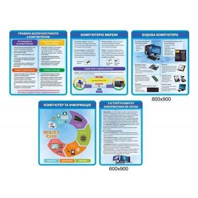 Набір стендів по інформатиці (синій)