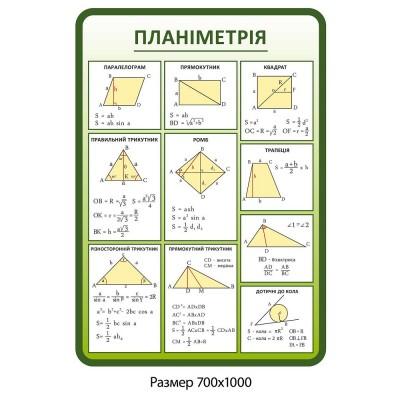 Стенд для кабинета математики Геометрические фигуры