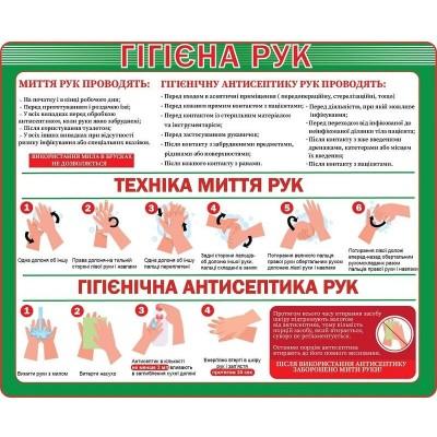 Стенд Гигиена рук техника мытья рук детальная инструкция зеленый фон