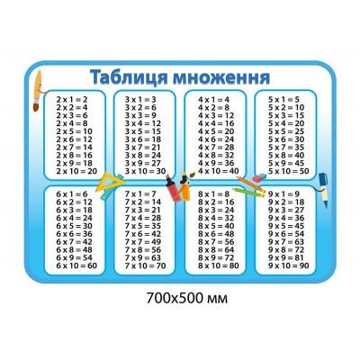 Стенд Таблица умножения (голубой)