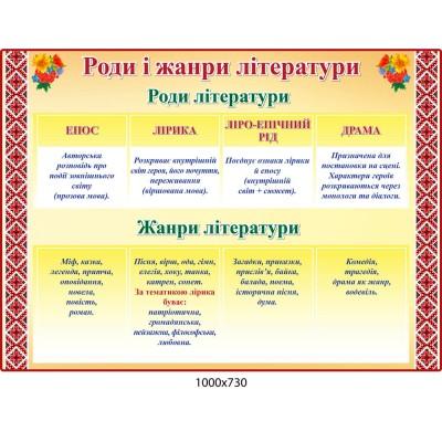 Стенд Роди і жанри літератури Калина