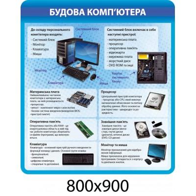 Стенд Строение компьютера (синий)
