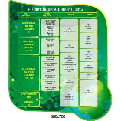 Стенд Развитие органического мира