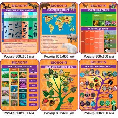 Комплект стендов для кабинета Биологии (оранжевый цвет)