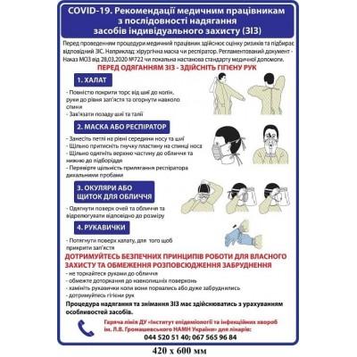 """Плакат Ковид """"Рекомендации мед.работникам в последовательности надевания СИЗ"""