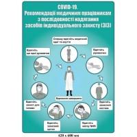 """Плакат-схема """"Послідовність надягання засобів індивідуального захисту"""" (блакитний)"""