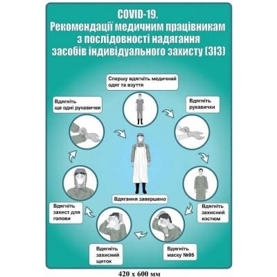 """Плакат-схема """"Последовательность надевания средств индивидуальной защиты"""" (голубой)"""