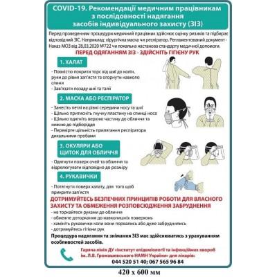 """Плакат Ковид """"Рекомендации мед.работникам в последовательности надевания СИЗ (голубой)"""