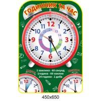 Стенд на зеленом фоне Часы и время