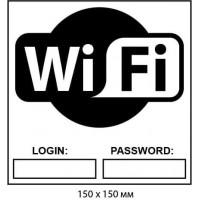 Знак Wi-Fi с полями для логина и пароля