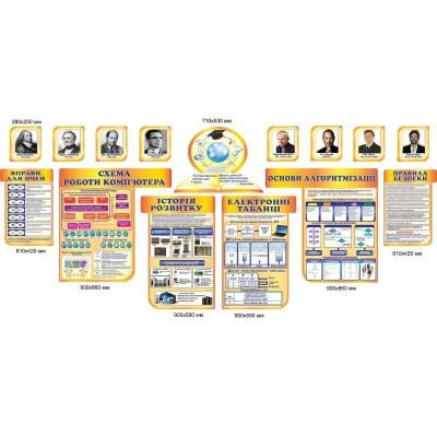 Набор стендов для оформления кабинета информатики (История, Схемы работы компьютера, Правила безопасности ..) оранжевый фон