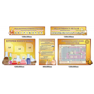 Набор стендов для кабинета химии (бежевый фон)