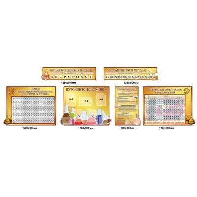 Набор стендов для кабинета химии (6 элементов)