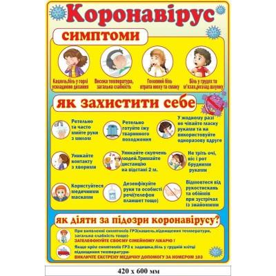 Плакат коронавирус Симптомы Как себя защитить