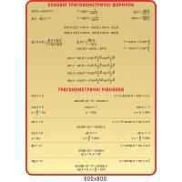 Стенд Основные тригонометрические формулы, уравнения