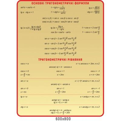 Стенд Основні тригонометричні формули, рівняння