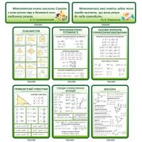 Комплект стендов для кабинета математики (зеленый цвет)