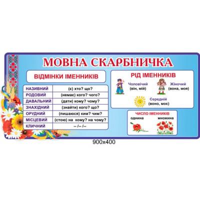 Стенд Мовна скарбничка (блакитний колір)