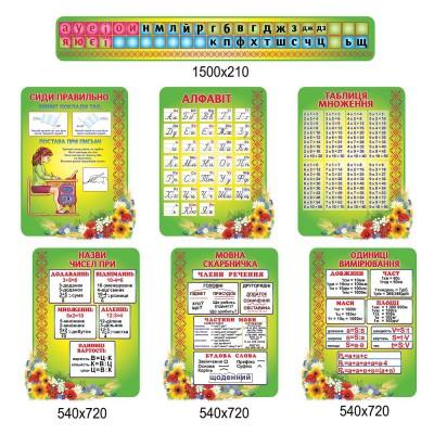 Комплект стендов для начальных классов Цветы (зеленый)