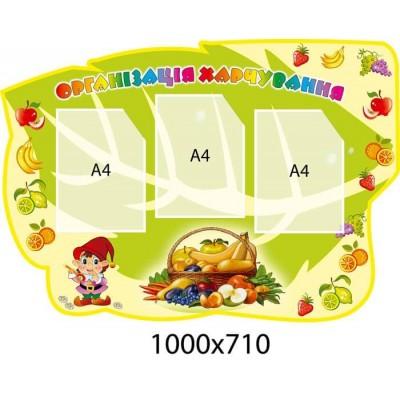 Стенд Организация питания фрукты