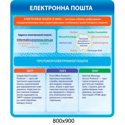 Стенд Электронная почта(синий)