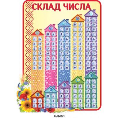Стенд Состав числа домик