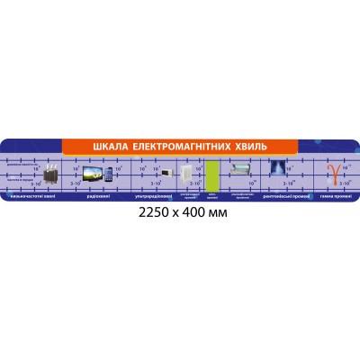 Стенд Шкала електромагнітних коливань (синій фон)