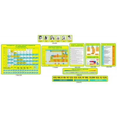 Комплект стендов для кабината по химии (желтый цвет)