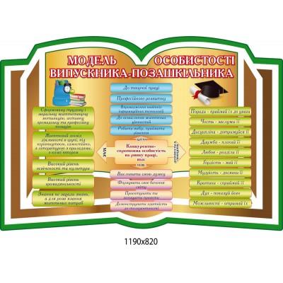 Стенд Модель особистості випускника - позашкільника розгорнута книга