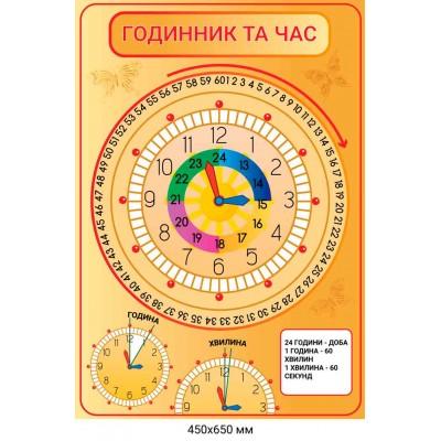 Стенд Годинник та час (бежевий)