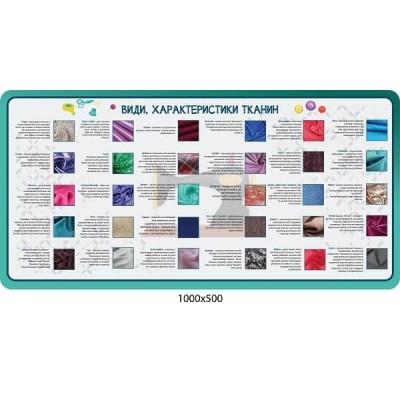 Стенд виды и характеристики тканей (детальное описание)