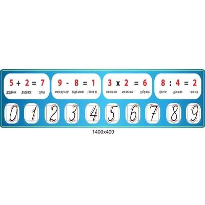 Стенд для начальных классов цифры (синий цвет)