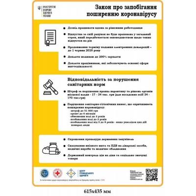 Плакат Закон про предотвращение распространения Коронавируса