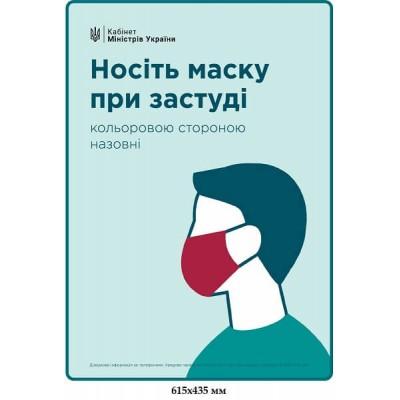 Плакат Ковид19 Носите маску правильно