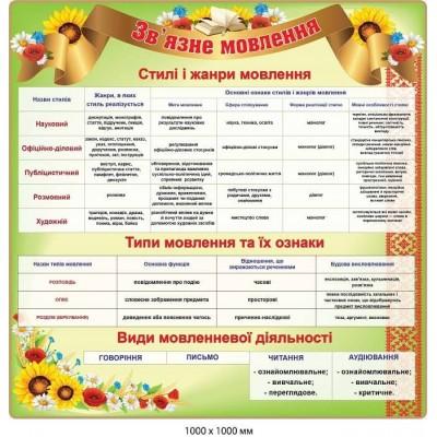 """Оформление кабинета украинского языка """"связной речи"""" (зеленый с цветами)"""