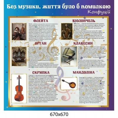 Стенд опис популярних музичних інструментів