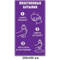 Табличка Сортировка мусора Инструкция как правильно выбрасывать пластиковые бутылки сиреневый фон
