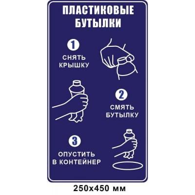 Табличка Сортування сміття Інструкція як правильно викидати пластикові пляшки темно-синій фон