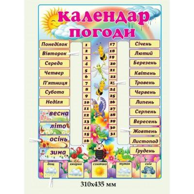 Стенд Календарь погоды (с прищепками)