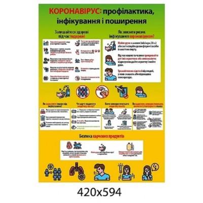 Коронавирус: профилактика, инфицирование и распространение (зелено-оранжевый цвет)