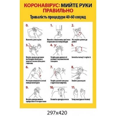Плакат рекомендации как правильно мыть руки