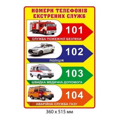 Стенд Номера телефонов экстренных служб (фон желтый)
