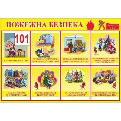 Стенд Пожарная безопасность для детей в детском саду