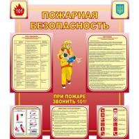 Правила пожарной безопасности на русском языке