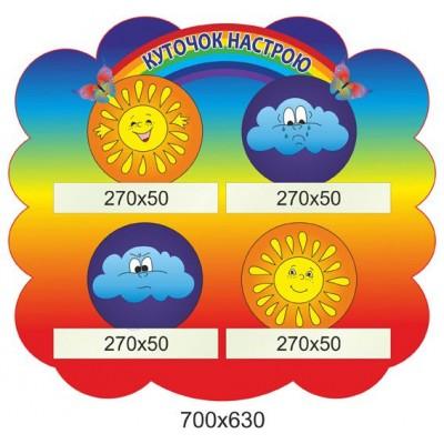 Стенд Уголок настроения Погода