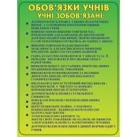 Стенд Обязательства учеников (зеленый)